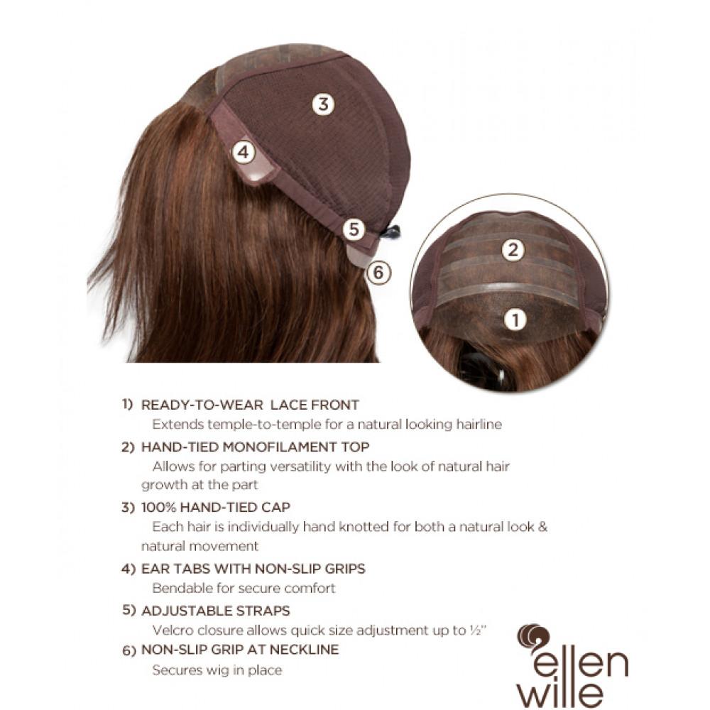 Just Natural Skin Care Reviews Alopecia