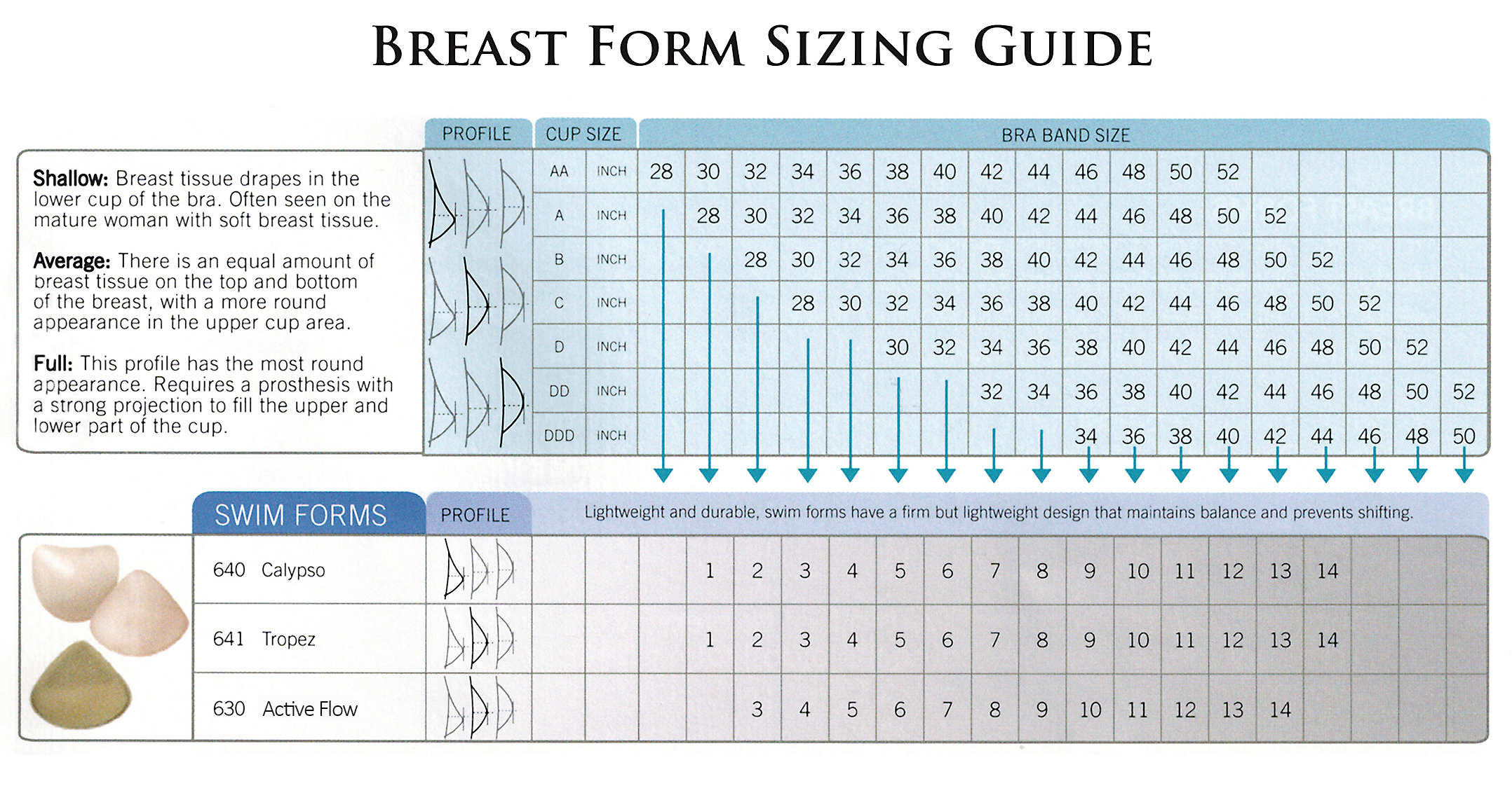 Breast Form Sizing Guide